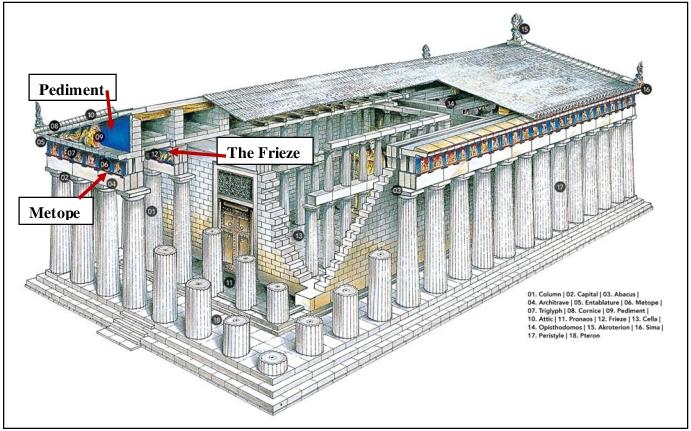 Parthenon Details