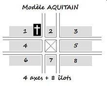 0 Bastide model in Aquiaine